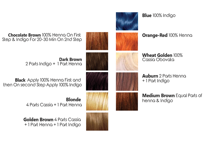 Buy Natural Hair Color Products In Pakistan Dubai Organicroots